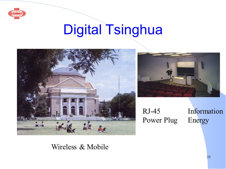 30 Digital Tsinghua RJ-45Information Power Plug Energy Wireless & Mobile