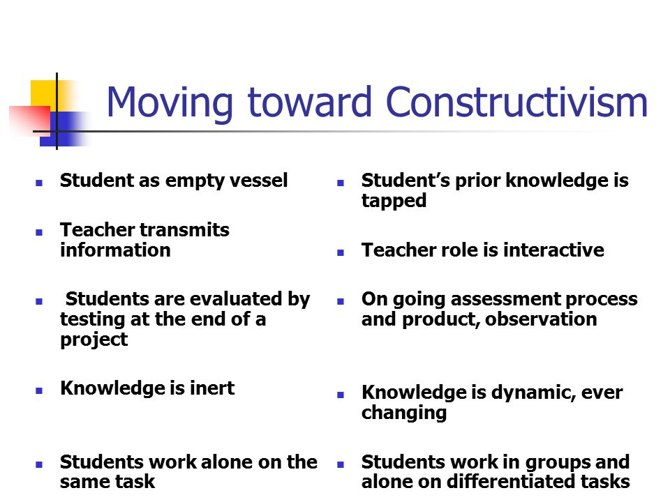 Moving toward Constructivism Student as empty vessel Teacher transmits information Students are evaluated by testing at the end of a project Knowledge is inert Students work alone on the same task Student's prior knowledge is tapped Teacher role is interactive On going assessment process and product, observation Knowledge is dynamic, ever changing Students work in groups and alone on differentiated tasks