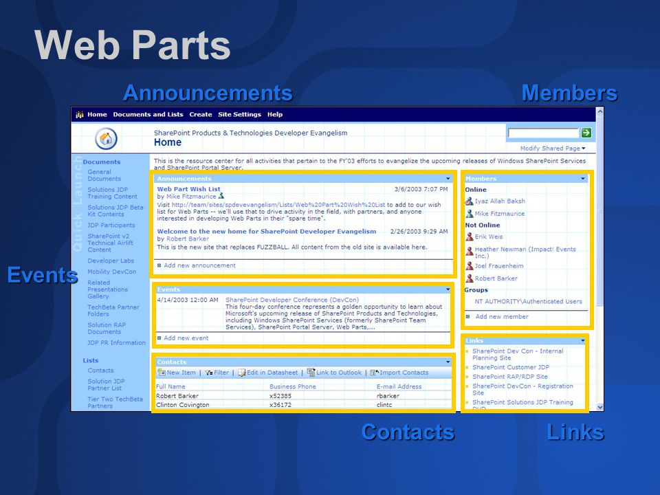 Web PartsAnnouncementsMembers Events Contacts Links