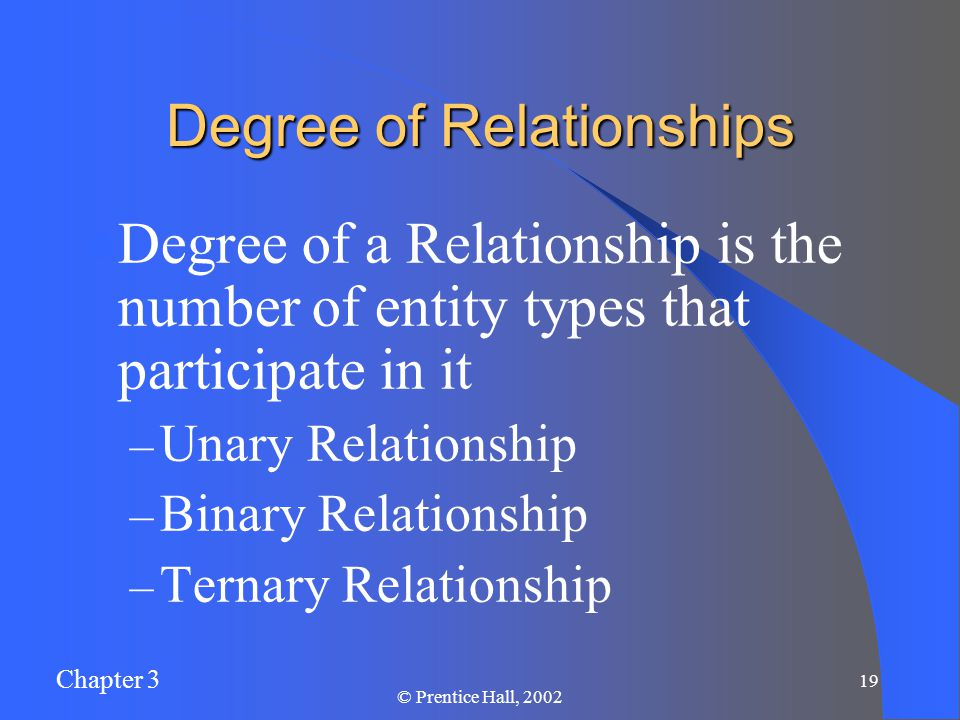 Chapter 3 © Prentice Hall, Degree of Relationships Degree of a Relationship is the number of entity types that participate in it – Unary Relationship – Binary Relationship – Ternary Relationship
