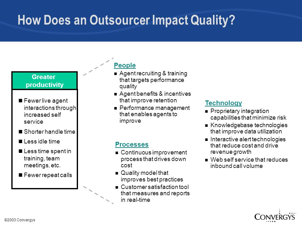 ©2003 Convergys How Does an Outsourcer Impact Quality.