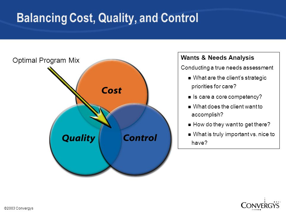 ©2003 Convergys Balancing Cost, Quality, and Control Wants & Needs Analysis Conducting a true needs assessment What are the client's strategic priorities for care.
