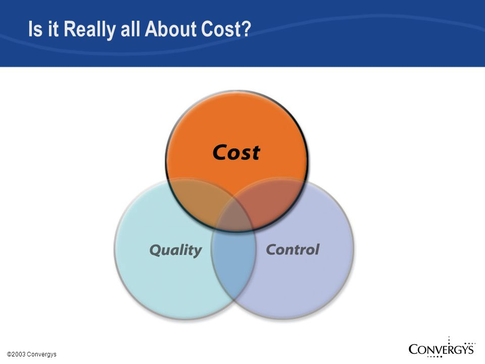 ©2003 Convergys Is it Really all About Cost