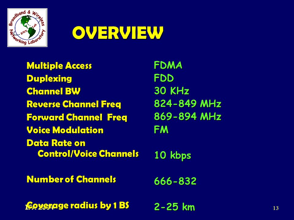 IFA' OVERVIEW Multiple Access Duplexing Channel BW Reverse Channel Freq Forward Channel Freq Voice Modulation Data Rate on Control/Voice Channels Number of Channels Coverage radius by 1 BS FDMAFDD 30 KHz MHz MHz FM 10 kbps km