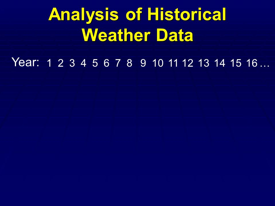 Analysis of Historical Weather Data Year: …16