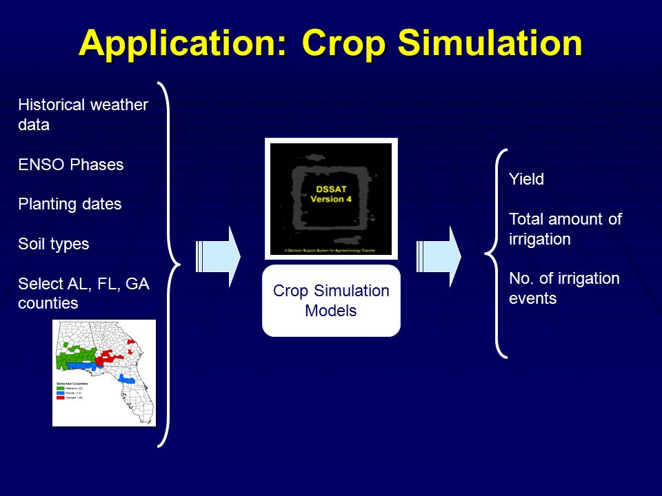 Application: Crop Simulation Historical weather data ENSO Phases Planting dates Soil types Select AL, FL, GA counties Crop Simulation Models Yield Total amount of irrigation No.