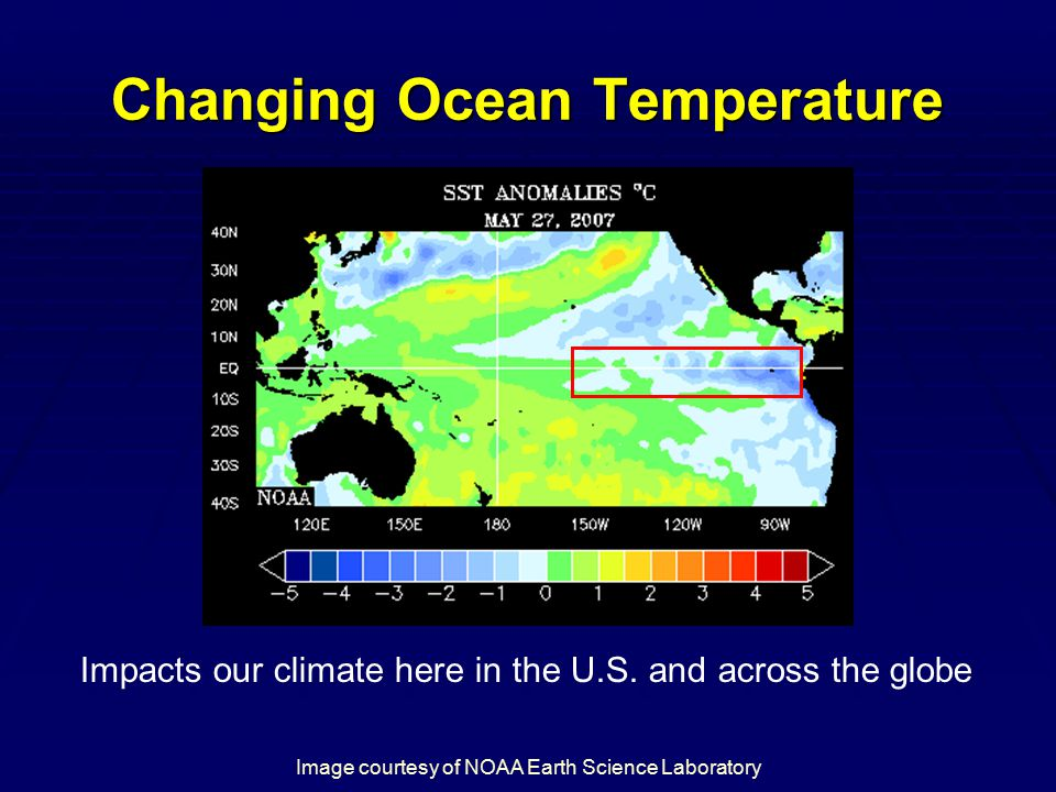 Changing Ocean Temperature Impacts our climate here in the U.S.