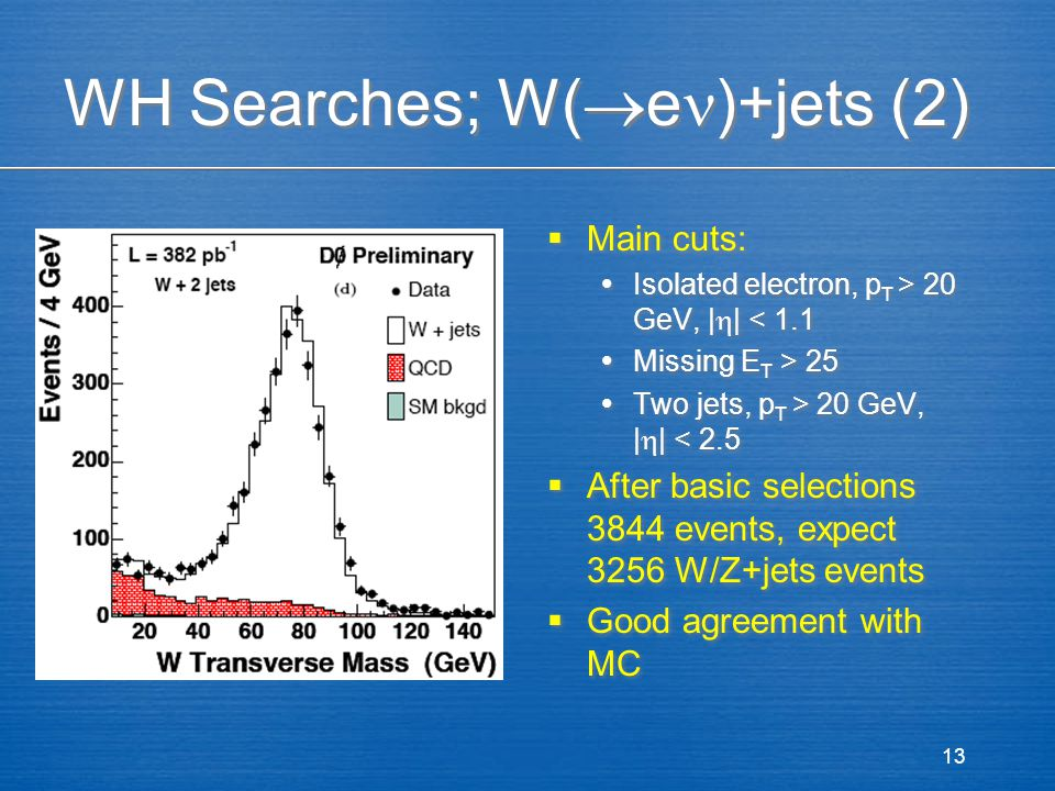 13 WH Searches; W(  e )+jets (2)  Main cuts:  Isolated electron, p T > 20 GeV, |  | < 1.1  Missing E T > 25  Two jets, p T > 20 GeV, |  | < 2.5  After basic selections 3844 events, expect 3256 W/Z+jets events  Good agreement with MC