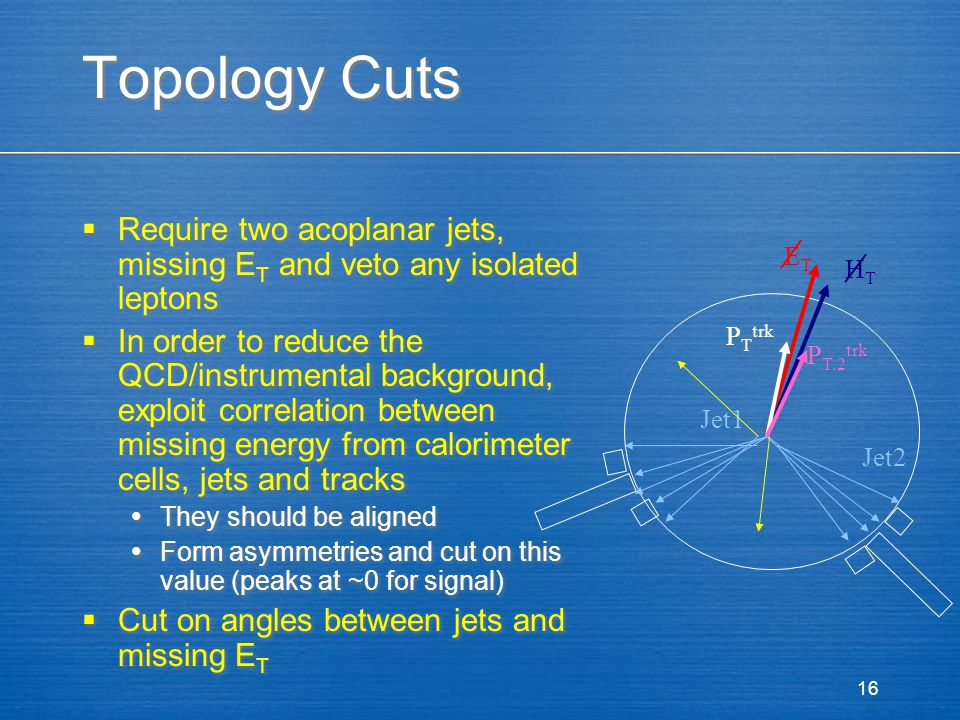 16 Topology Cuts  Require two acoplanar jets, missing E T and veto any isolated leptons  In order to reduce the QCD/instrumental background, exploit correlation between missing energy from calorimeter cells, jets and tracks  They should be aligned  Form asymmetries and cut on this value (peaks at ~0 for signal)  Cut on angles between jets and missing E T  Require two acoplanar jets, missing E T and veto any isolated leptons  In order to reduce the QCD/instrumental background, exploit correlation between missing energy from calorimeter cells, jets and tracks  They should be aligned  Form asymmetries and cut on this value (peaks at ~0 for signal)  Cut on angles between jets and missing E T Jet1 Jet2 ETET HTHT P T trk P T.2 trk