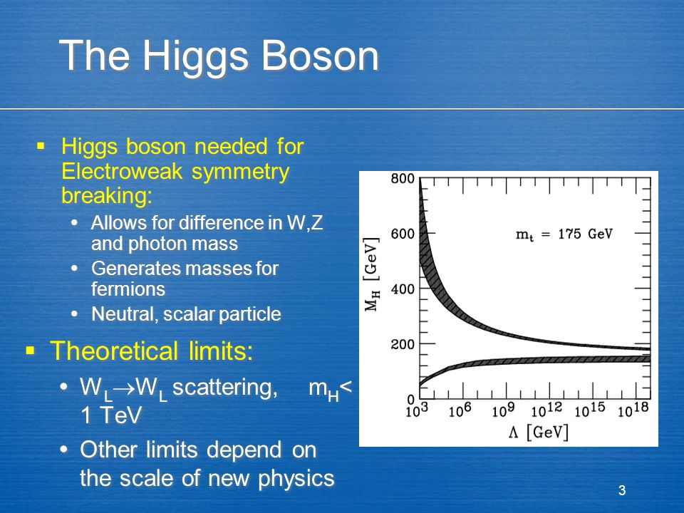 3 The Higgs Boson  Theoretical limits:  W L  W L scattering, m H < 1 TeV  Other limits depend on the scale of new physics  Theoretical limits:  W L  W L scattering, m H < 1 TeV  Other limits depend on the scale of new physics  Higgs boson needed for Electroweak symmetry breaking:  Allows for difference in W,Z and photon mass  Generates masses for fermions  Neutral, scalar particle