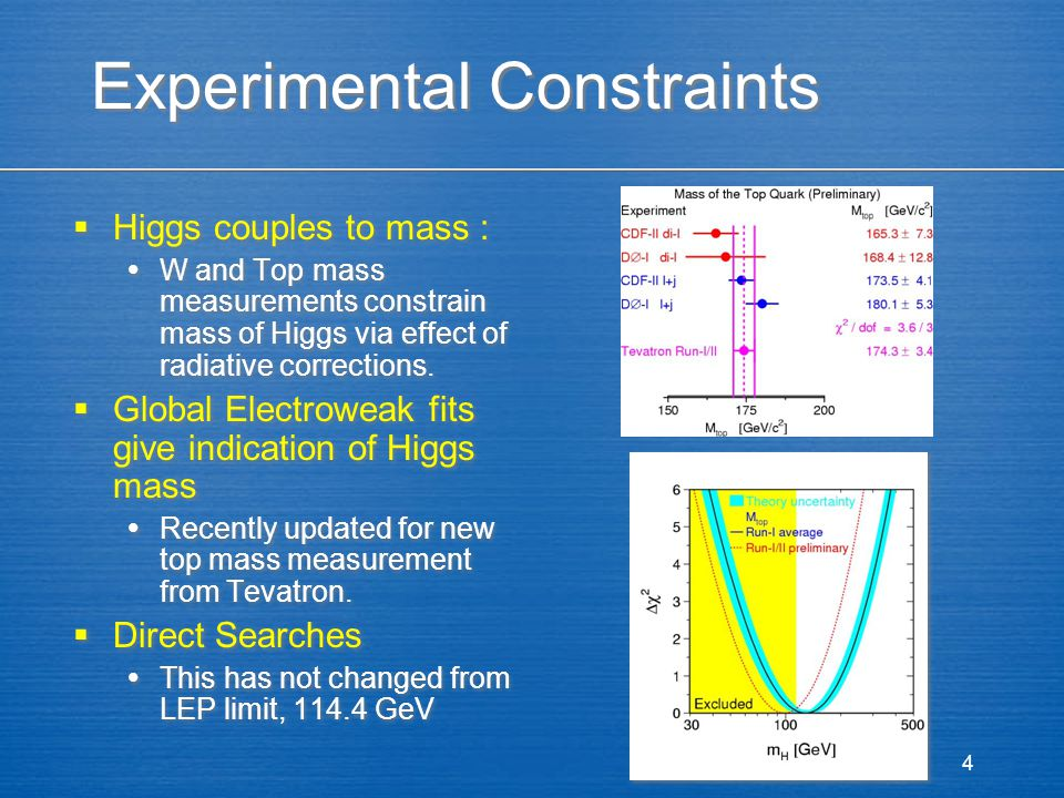 4 Experimental Constraints  Higgs couples to mass :  W and Top mass measurements constrain mass of Higgs via effect of radiative corrections.