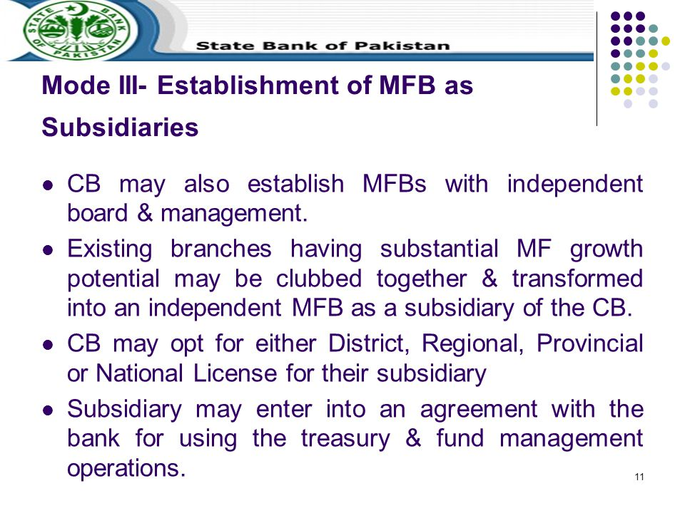 11 Mode III- Establishment of MFB as Subsidiaries CB may also establish MFBs with independent board & management.