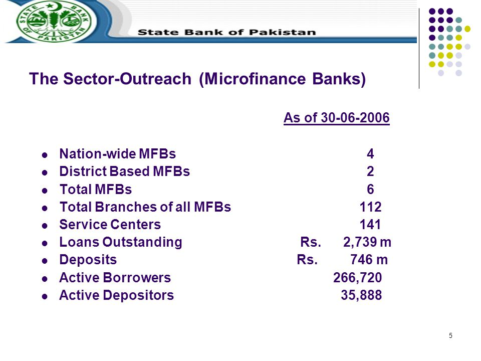 5 The Sector-Outreach (Microfinance Banks) As of Nation-wide MFBs 4 District Based MFBs 2 Total MFBs 6 Total Branches of all MFBs 112 Service Centers 141 Loans Outstanding Rs.