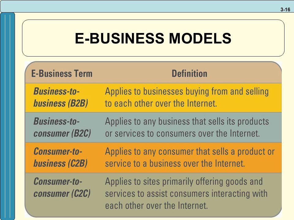 3-16 E-BUSINESS MODELS