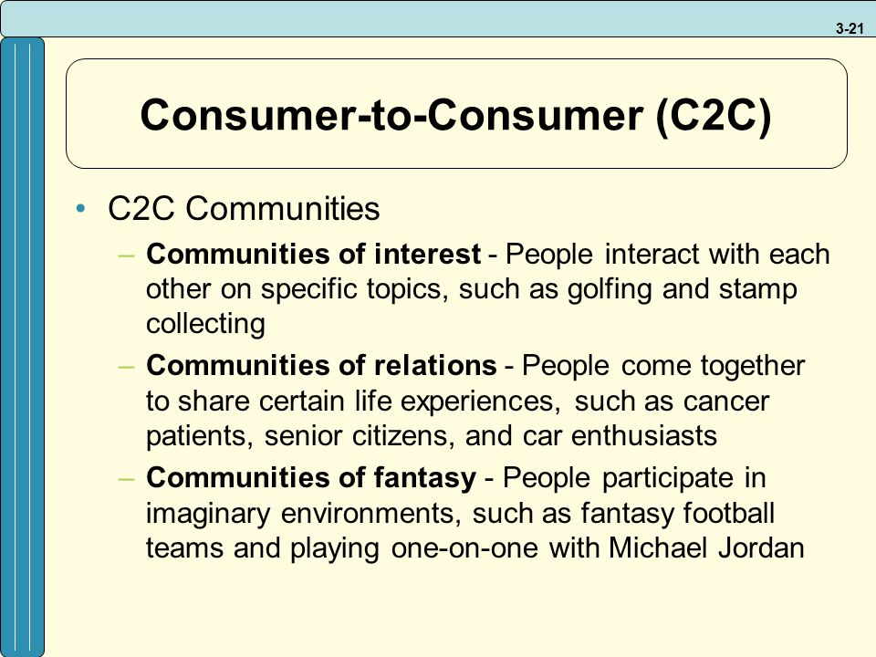 3-21 Consumer-to-Consumer (C2C) C2C Communities –Communities of interest - People interact with each other on specific topics, such as golfing and sta