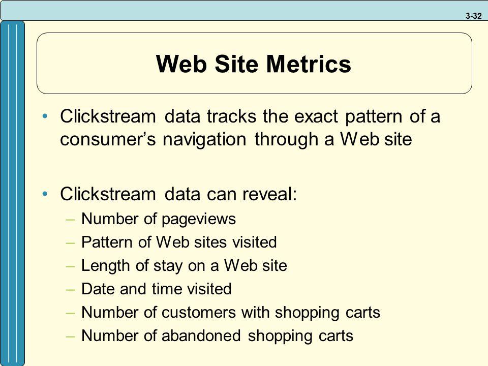 3-32 Web Site Metrics Clickstream data tracks the exact pattern of a consumer's navigation through a Web site Clickstream data can reveal: –Number of