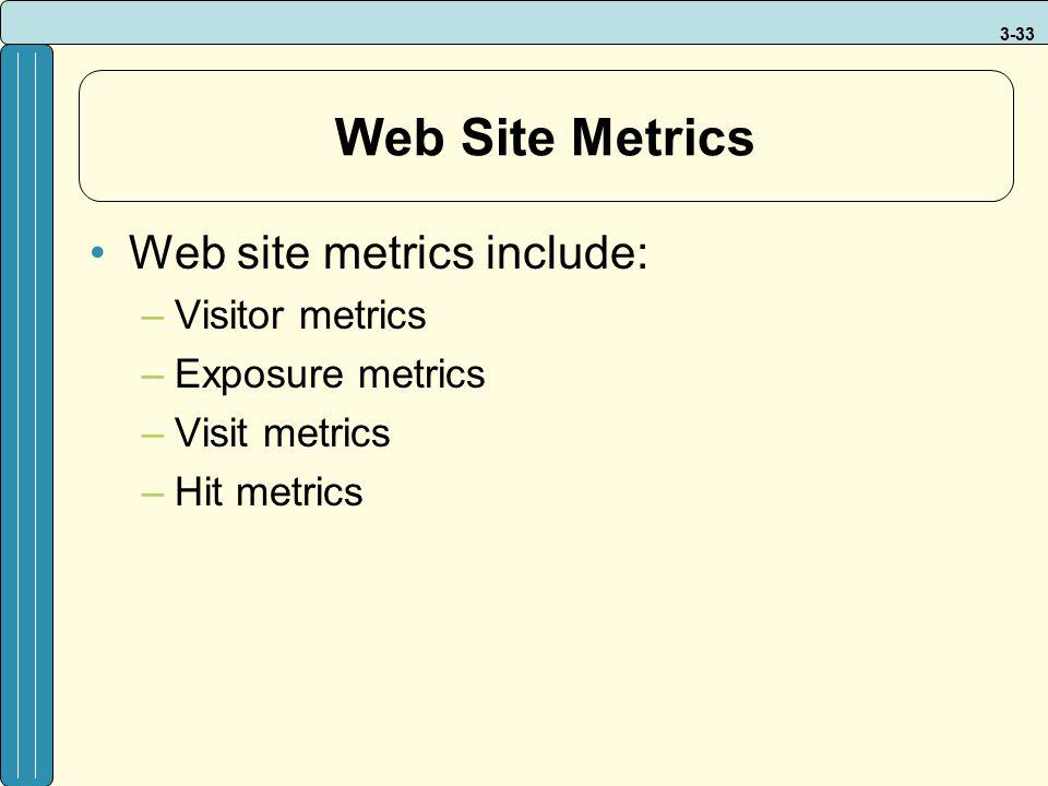 3-33 Web Site Metrics Web site metrics include: –Visitor metrics –Exposure metrics –Visit metrics –Hit metrics