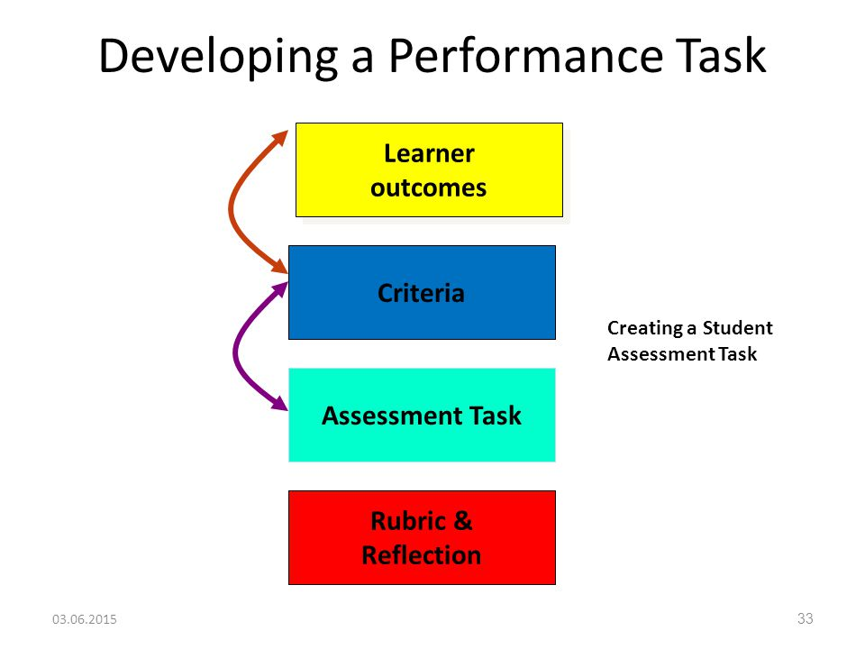 bsbhrm506a task 1 assessment template