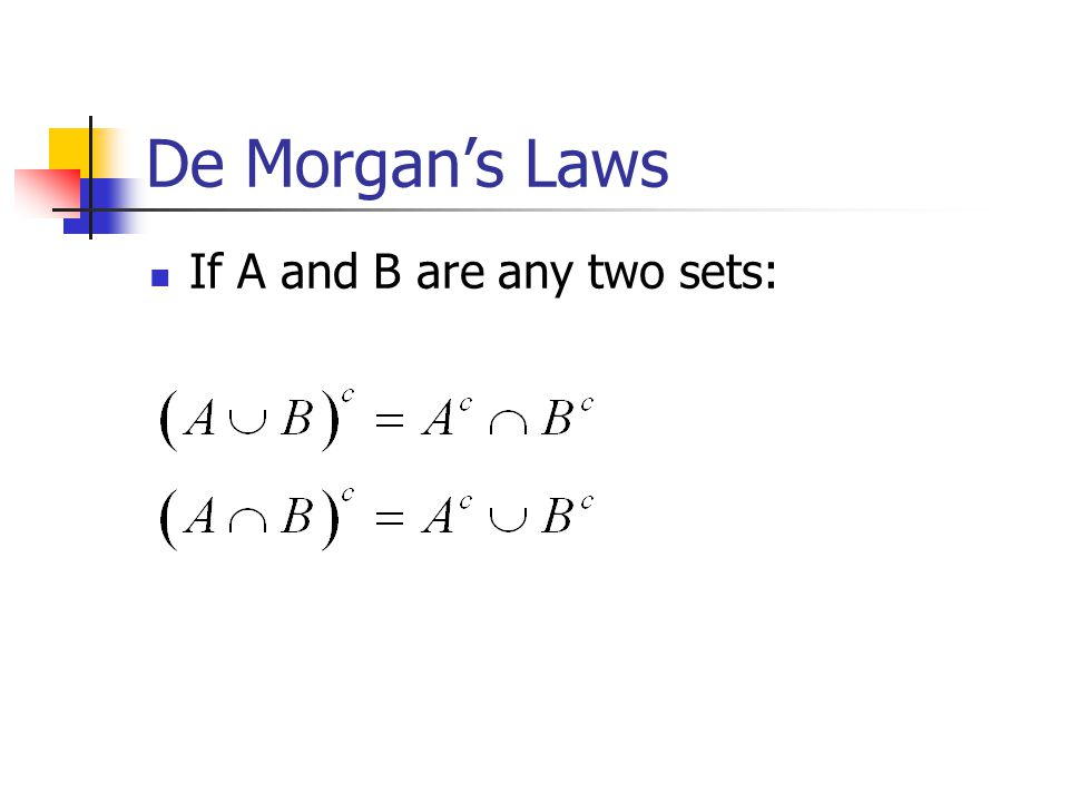 De Morgan's Laws If A and B are any two sets: