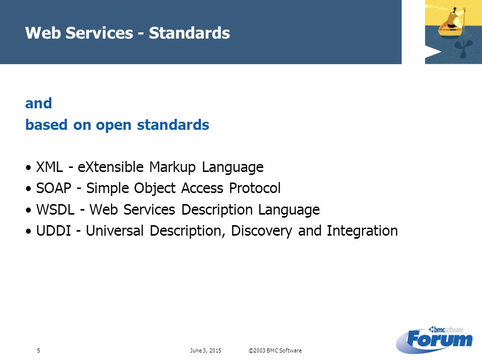 ©2003 BMC SoftwareJune 3, Web Services - Standards and based on open standards XML - eXtensible Markup Language SOAP - Simple Object Access Protocol WSDL - Web Services Description Language UDDI - Universal Description, Discovery and Integration