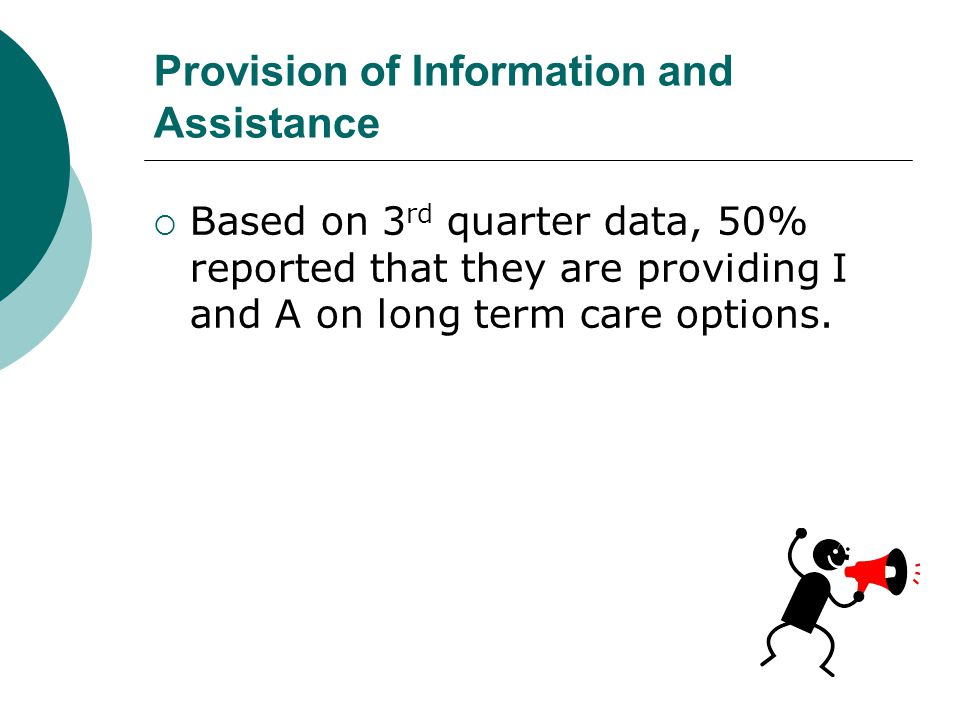 Provision of Information and Assistance  Based on 3 rd quarter data, 50% reported that they are providing I and A on long term care options.