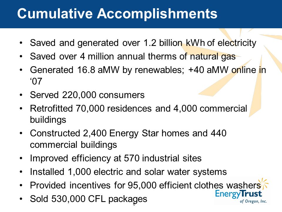 6 Cumulative Accomplishments Saved and generated over 1.2 billion kWh of electricity Saved over 4 million annual therms of natural gas Generated 16.8 aMW by renewables; +40 aMW online in '07 Served 220,000 consumers Retrofitted 70,000 residences and 4,000 commercial buildings Constructed 2,400 Energy Star homes and 440 commercial buildings Improved efficiency at 570 industrial sites Installed 1,000 electric and solar water systems Provided incentives for 95,000 efficient clothes washers Sold 530,000 CFL packages