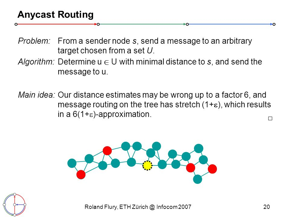 Roland Flury, ETH Infocom Anycast Routing Problem:From a sender node s, send a message to an arbitrary target chosen from a set U.