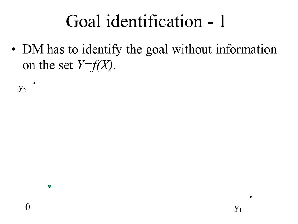 Goal identification - 1 DM has to identify the goal without information on the set Y=f(X).