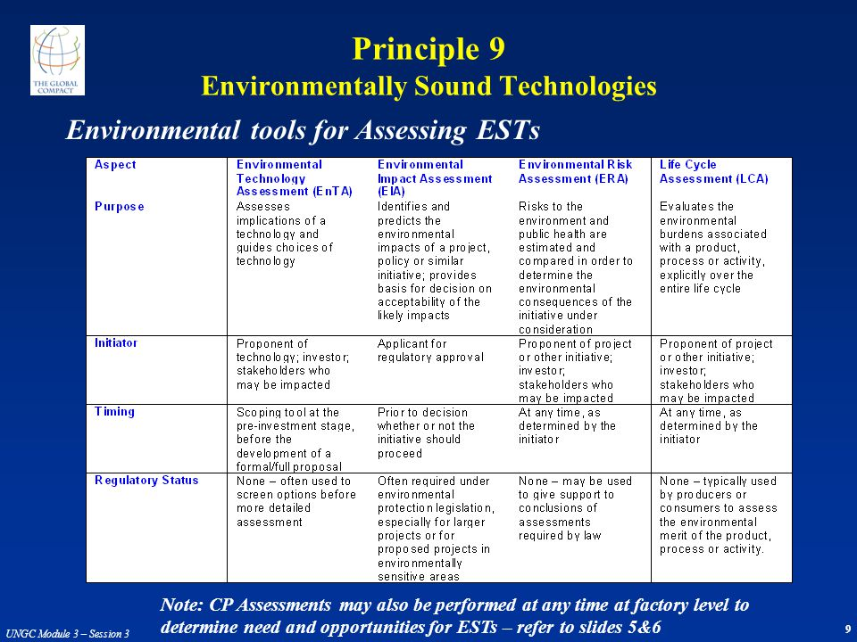 9 UNGC Module 3 – Session 3 Principle 9 Environmentally Sound Technologies Environmental tools for Assessing ESTs Note: CP Assessments may also be performed at any time at factory level to determine need and opportunities for ESTs – refer to slides 5&6