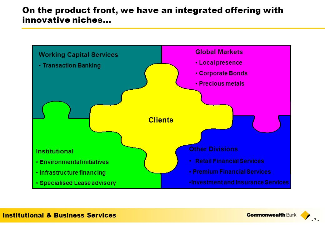 Institutional & Business Services On the product front, we have an integrated offering with innovative niches...