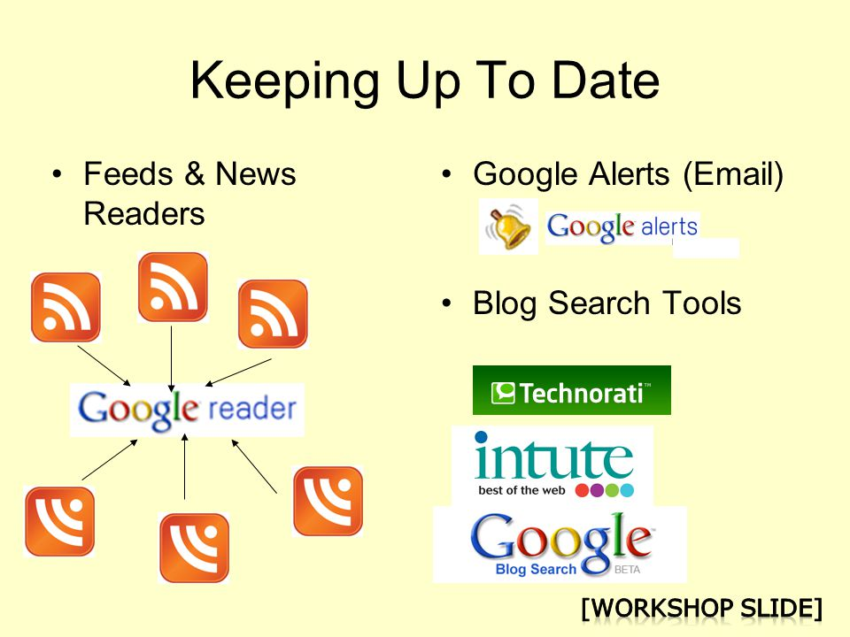 Keeping Up To Date Feeds & News Readers Google Alerts ( ) Blog Search Tools