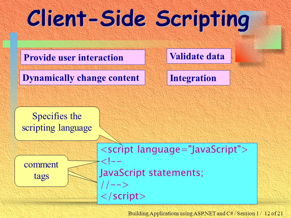 Building Applications using ASP.NET and C# / Session 1 / 12 of 21 Client-Side Scripting Provide user interaction Dynamically change content Validate data Integration <!-- JavaScript statements; //--> Specifies the scripting language comment tags