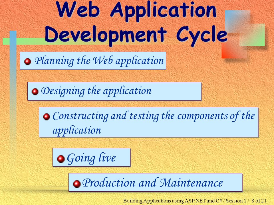 Building Applications using ASP.NET and C# / Session 1 / 8 of 21 Web Application Development Cycle Designing the application Constructing and testing the components of the application Going live Production and Maintenance Planning the Web application