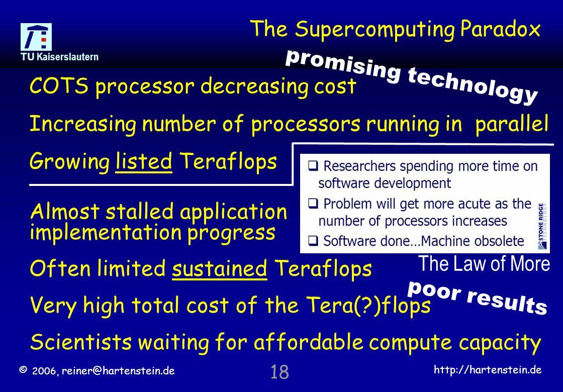 © 2006, reiner@hartenstein.de http://hartenstein.de TU Kaiserslautern 18 ISC2006 BoF SessionTitle and Abstract Is Reconfigurable Computing the Next Generation Supercomputing.