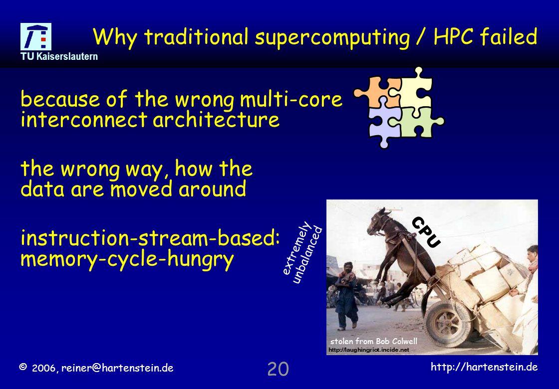 © 2006, reiner@hartenstein.de http://hartenstein.de TU Kaiserslautern 20 ISC2006 BoF SessionTitle and Abstract Is Reconfigurable Computing the Next Generation Supercomputing.