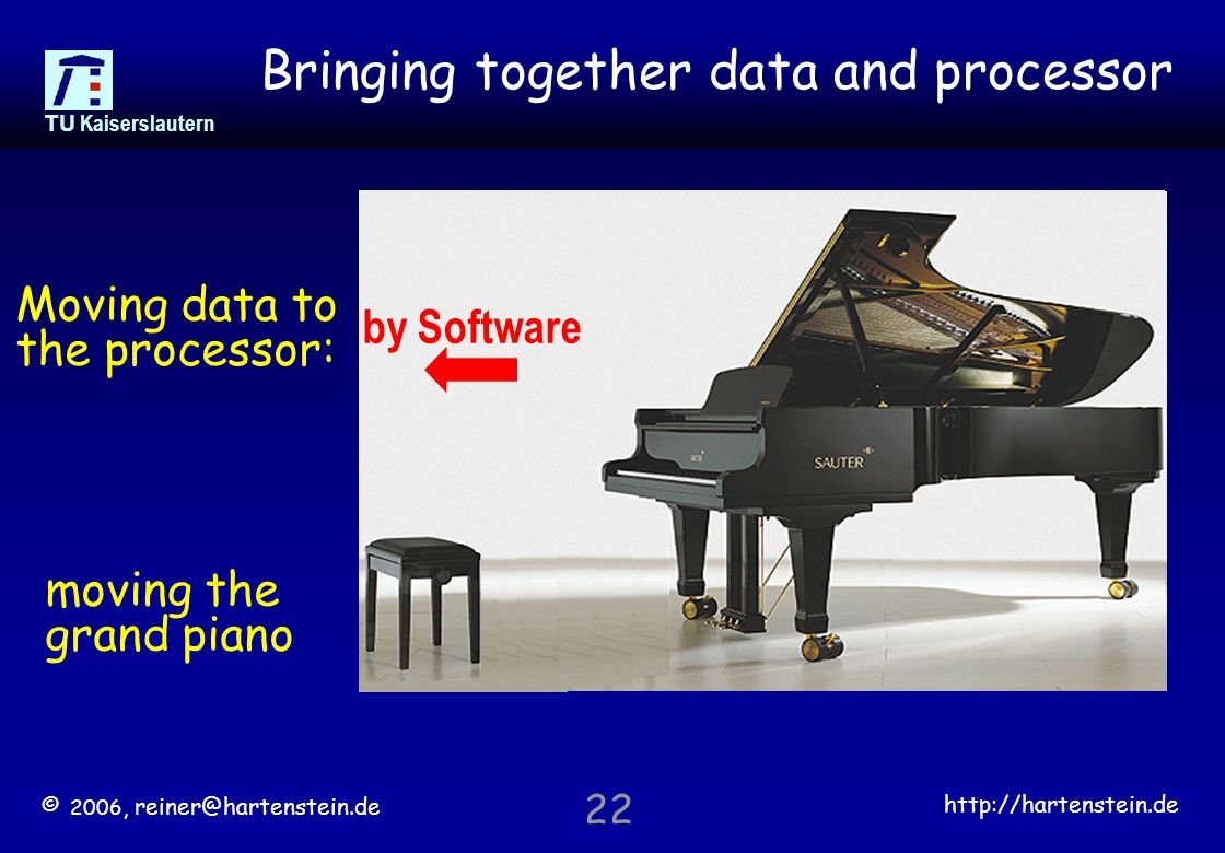 © 2006, reiner@hartenstein.de http://hartenstein.de TU Kaiserslautern 22 Bringing together data and processor moving the grand piano by Software Moving data to the processor: