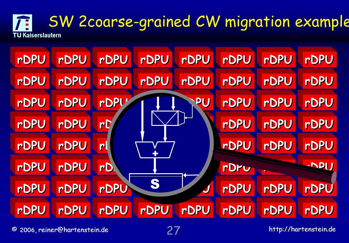 © 2006, reiner@hartenstein.de http://hartenstein.de TU Kaiserslautern 27 SW 2coarse-grained CW migration example rDPU S +