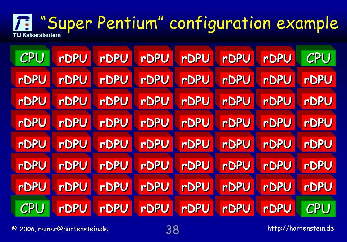 © 2006, reiner@hartenstein.de http://hartenstein.de TU Kaiserslautern 38 Super Pentium configuration example rDPU CPU