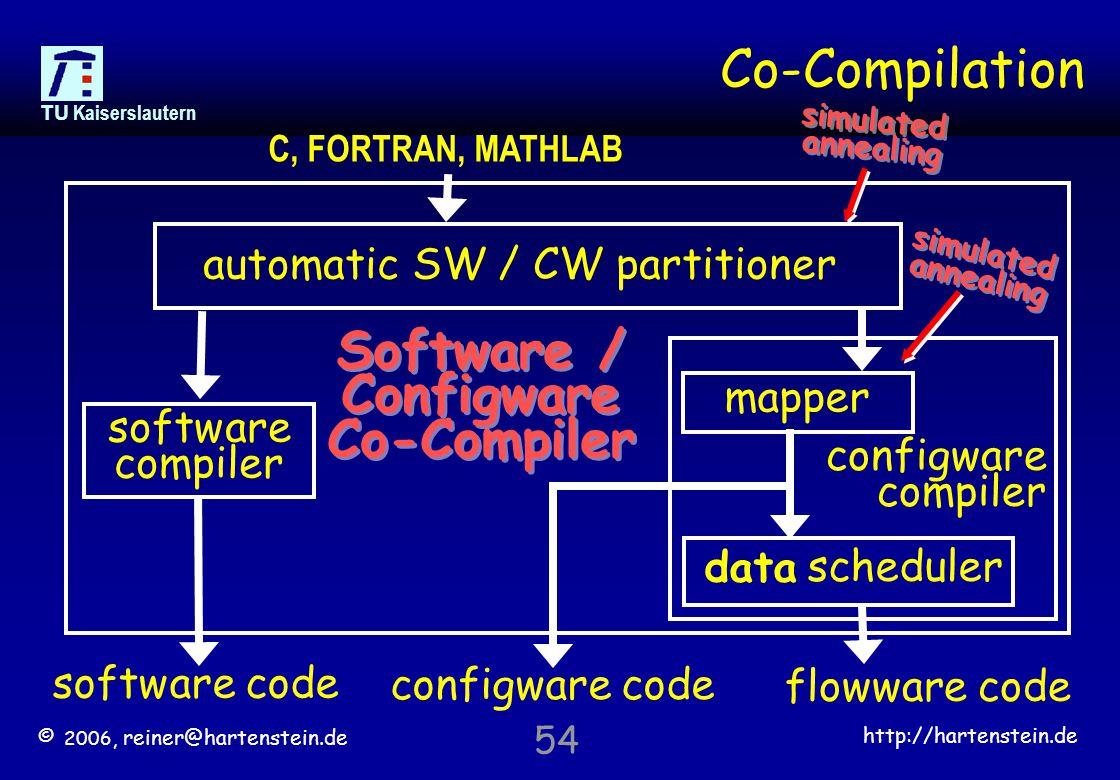 © 2006, reiner@hartenstein.de http://hartenstein.de TU Kaiserslautern 54 Co-Compilation software compiler software code Software / Configware Co-Compiler configware code mapper configware compiler scheduler flowware code data C, FORTRAN, MATHLAB automatic SW / CW partitioner simulated annealing