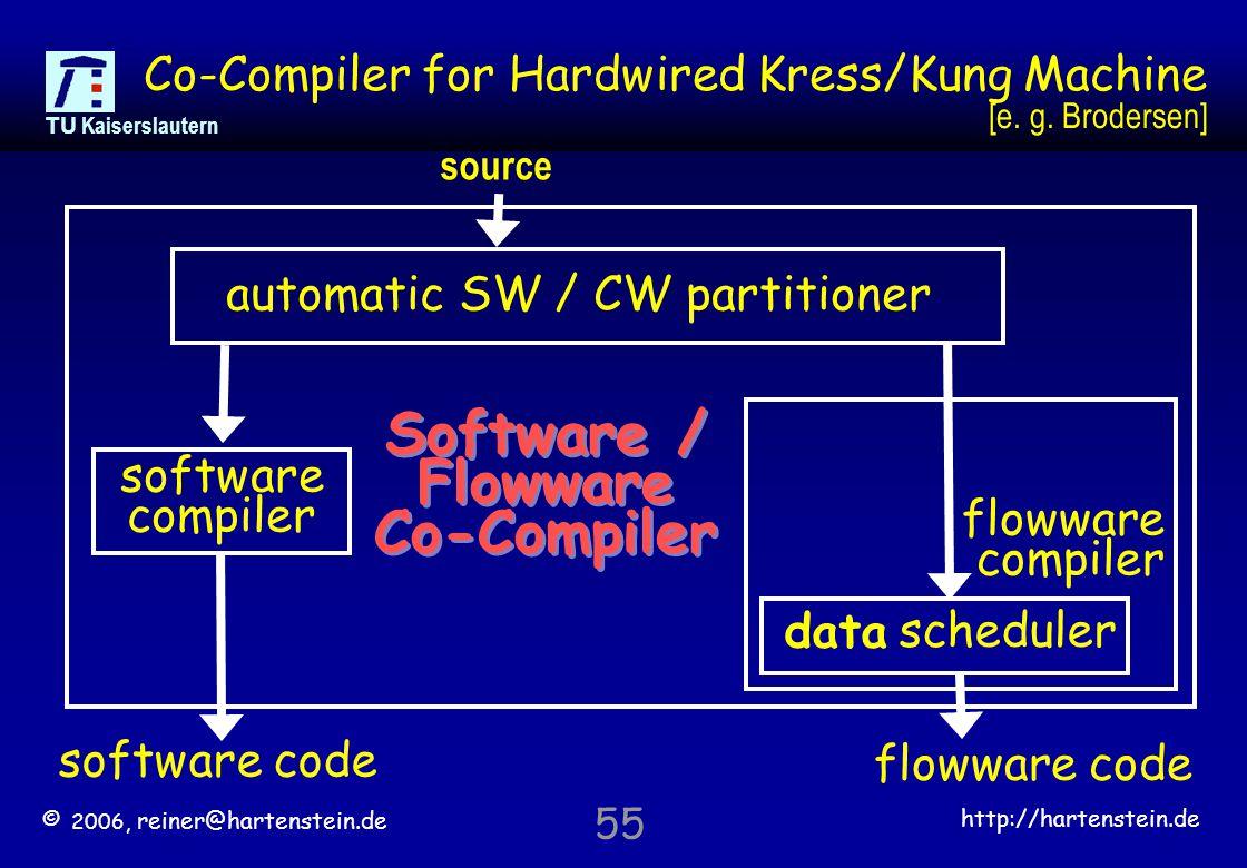 © 2006, reiner@hartenstein.de http://hartenstein.de TU Kaiserslautern 55 Co-Compiler for Hardwired Kress/Kung Machine [e.