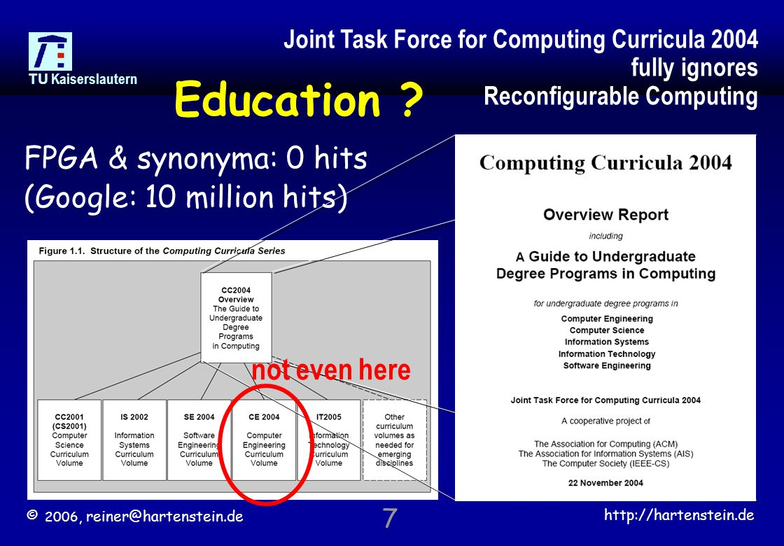 © 2006, reiner@hartenstein.de http://hartenstein.de TU Kaiserslautern 7 Computing Curricula 2004 fully ignores Reconfigurable Computing Joint Task Force for FPGA & synonyma: 0 hits not even here (Google: 10 million hits) Education ?
