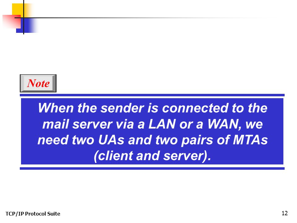 TCP/IP Protocol Suite 12 When the sender is connected to the mail server via a LAN or a WAN, we need two UAs and two pairs of MTAs (client and server).