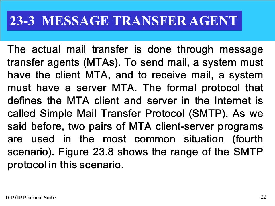TCP/IP Protocol Suite MESSAGE TRANSFER AGENT The actual mail transfer is done through message transfer agents (MTAs).