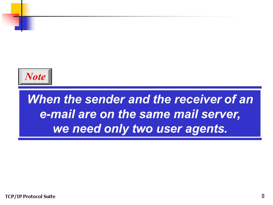 TCP/IP Protocol Suite 8 When the sender and the receiver of an  are on the same mail server, we need only two user agents.