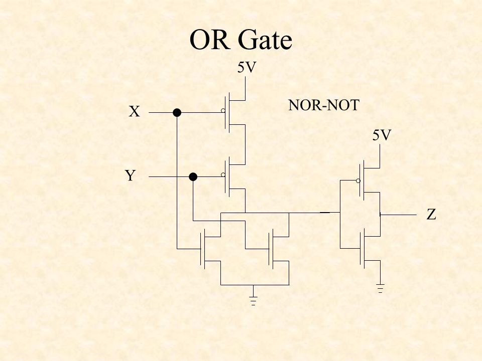 OR Gate X Y 5V Z NOR-NOT