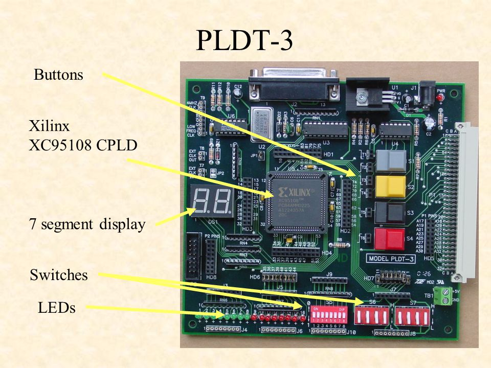 PLDT-3 Xilinx XC95108 CPLD 7 segment display Switches LEDs Buttons