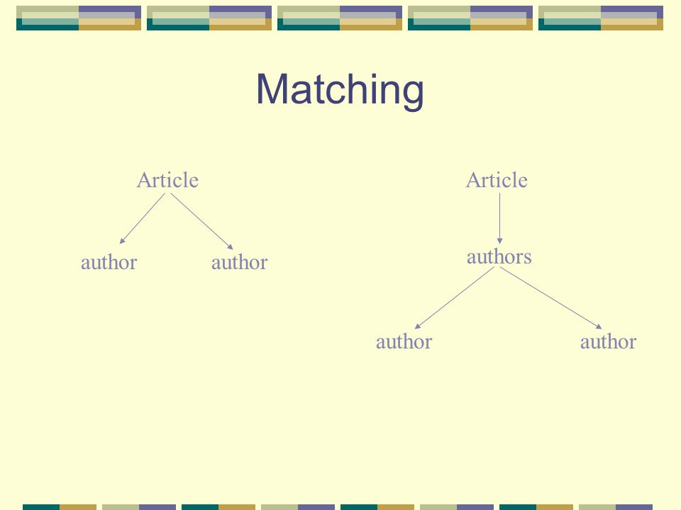 Matching Article author Article authors author