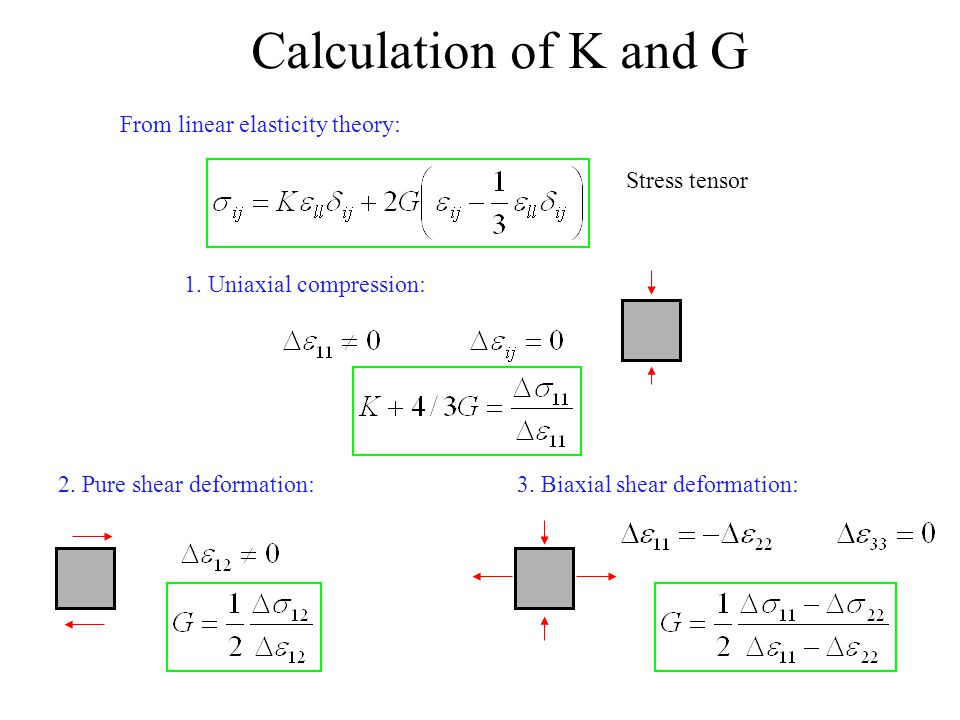 Calculation of K and G From linear elasticity theory: Stress tensor 1.