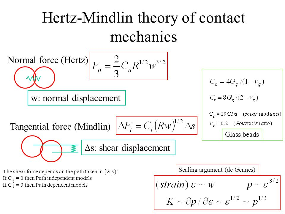 Hertz-Mindlin theory of contact mechanics Normal force (Hertz) Tangential force (Mindlin) w: normal displacement  s: shear displacement The shear force depends on the path taken in {w,s}: If C = 0 then Path independent models If C = 0 then Path dependent models t t Glass beads Scaling argument (de Gennes)