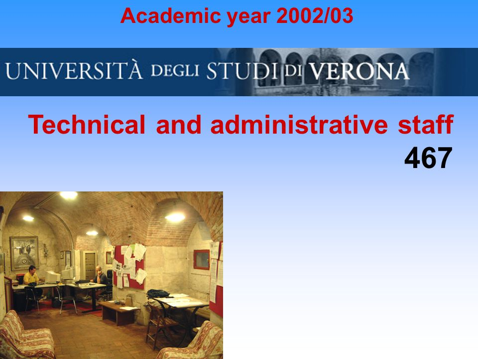 Academic year 2002/03 Technical and administrative staff 467